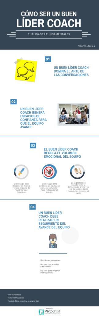 como ser un buen lider coach